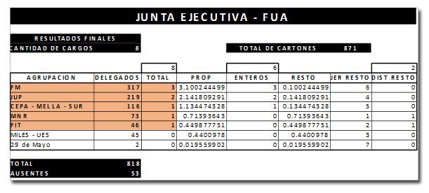 junta1